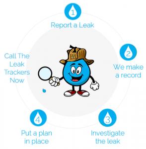 The Leak Trackers Mascot